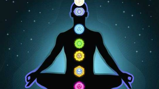 Chakras in our Body
